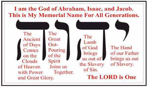 What is the Name of the Lord?