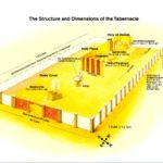 A Picture of the Tabernacle of Witness