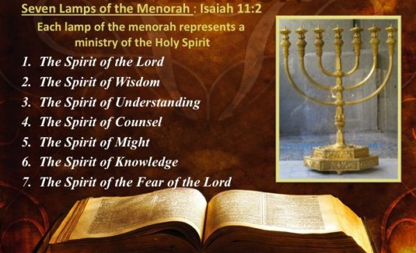 What are the names of the Seven Spirits of God?